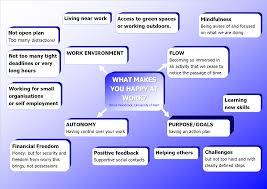 KSI Orientation - Unit 11 - What is my work purpose